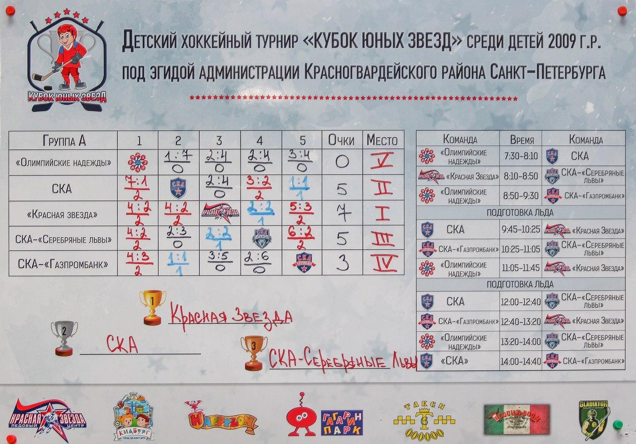 """КУБОК """"ЮНЫХ ЗВЁЗД"""". КОМАНДЫ 2009 Г.Р."""